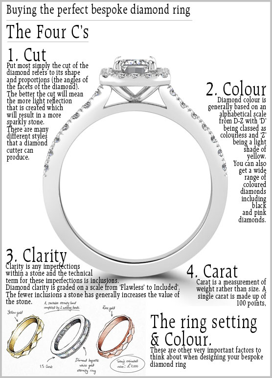 The 4 C's Buying A Bespoke Diamond Ring From The Village Goldsmiths Cheshire